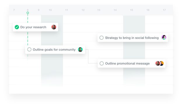 Your Online Project Management Tool to Manage Projects: ProofHub