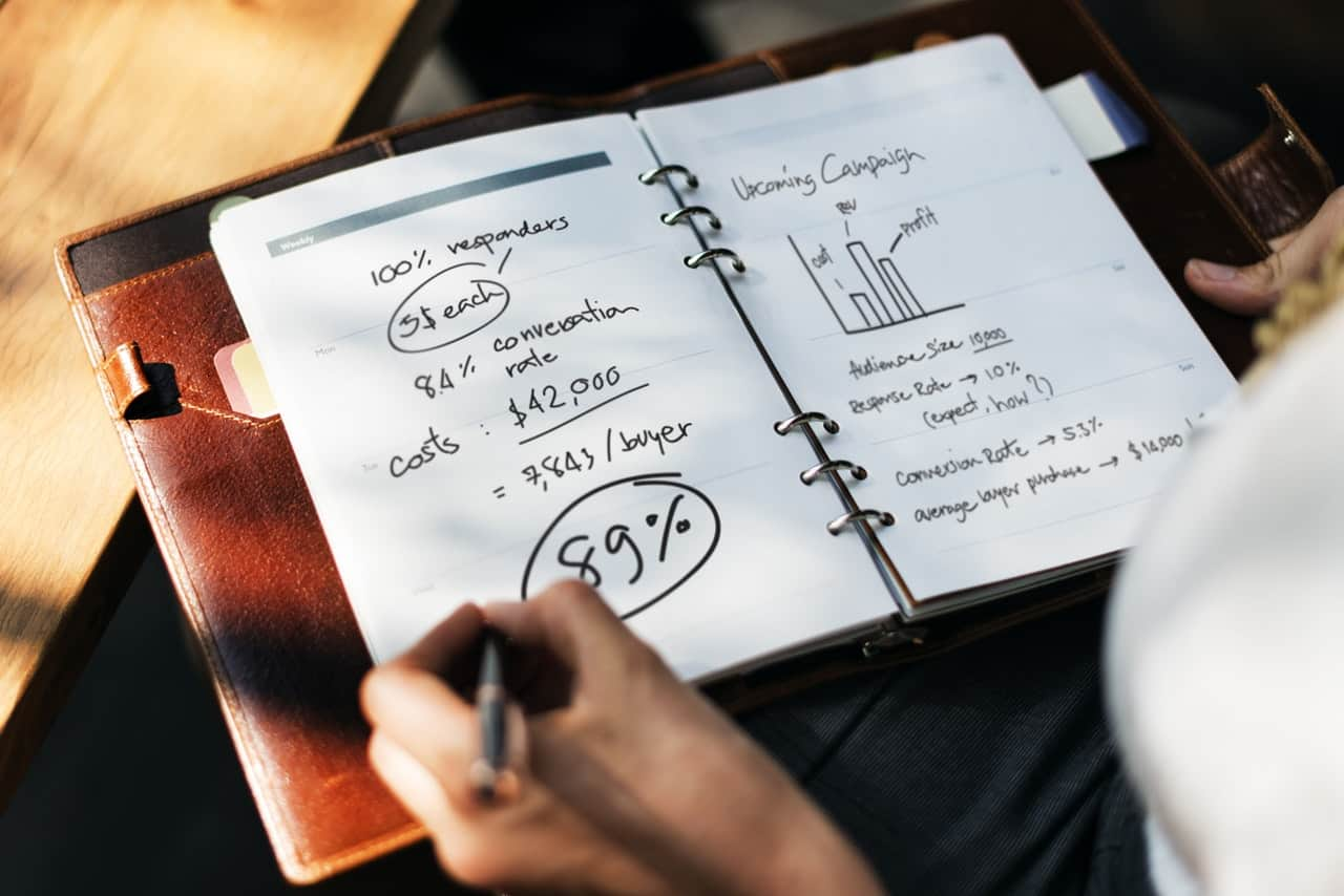 Essential elements of a project management plan