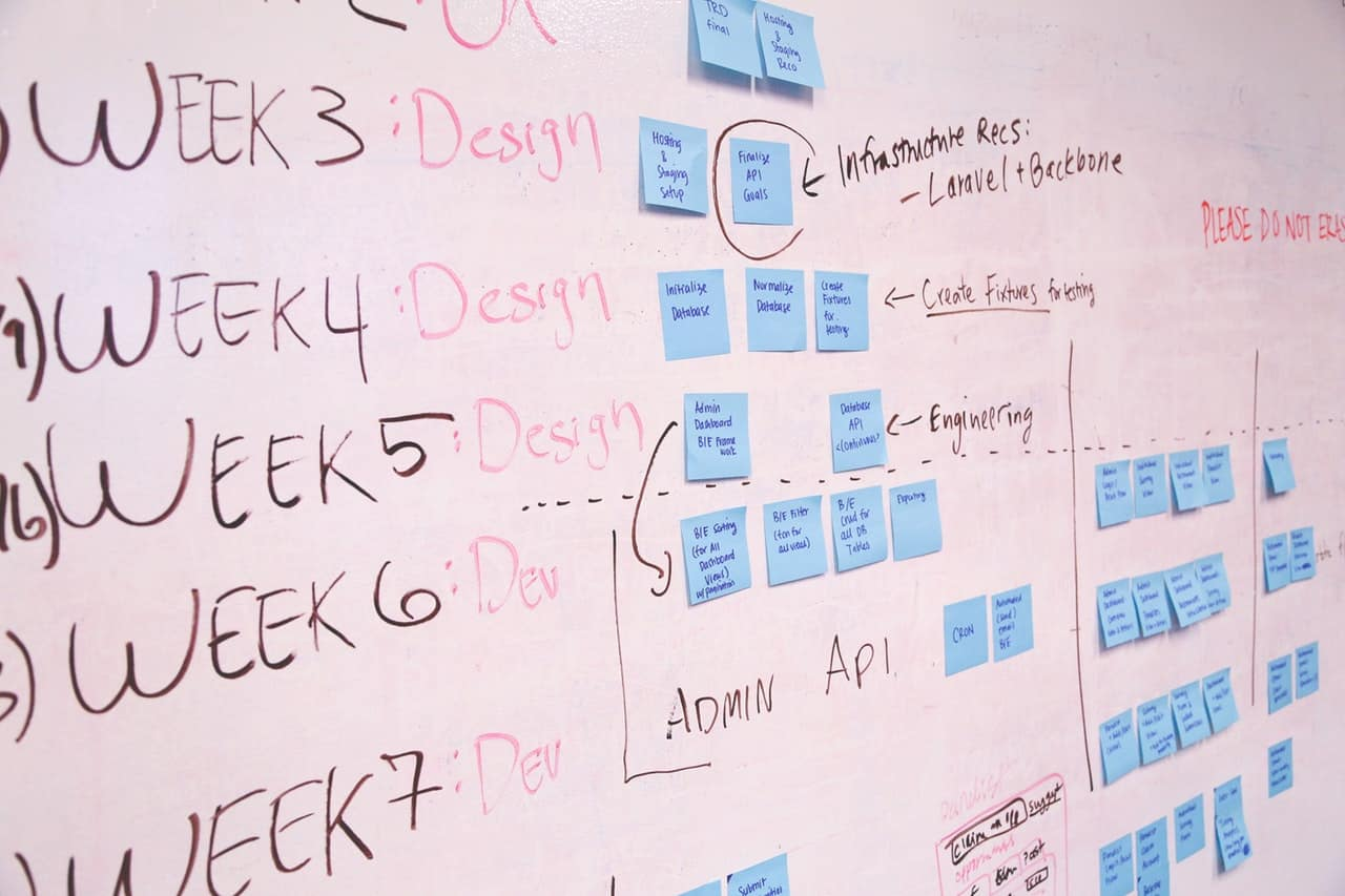 Why project plan will make your life easier