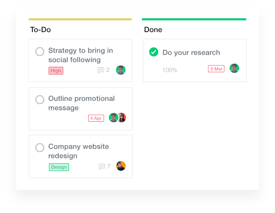 online kanban board, how to manage a project effectively