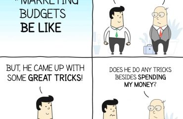 Marketing Budget Comic Strip With John And Scott