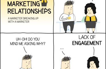 Digital Marketing Relationships