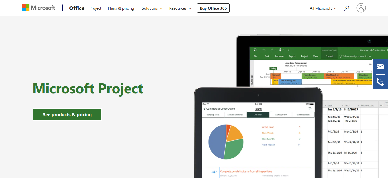 Microsoft Project - replacement to Basecamp