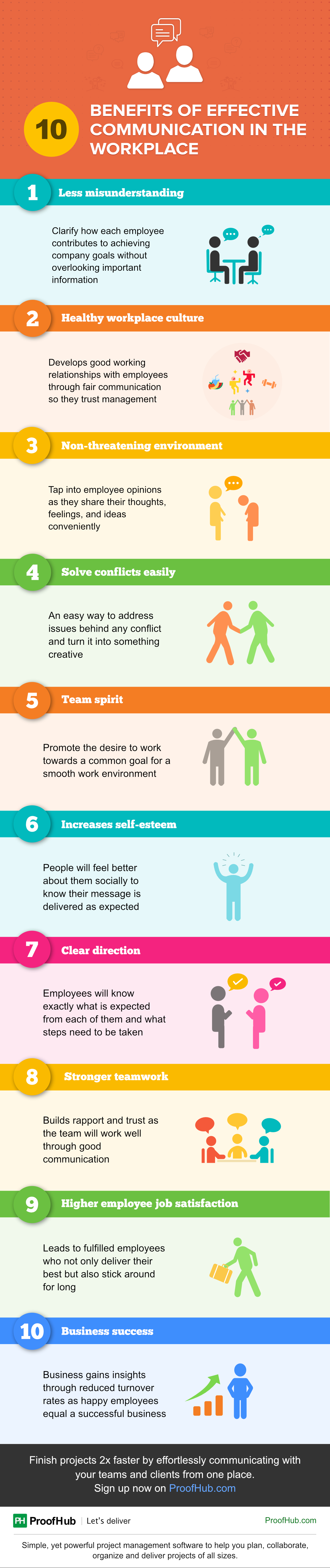 Effective Communication in the Workplace (Ultimate Guide + Tips)