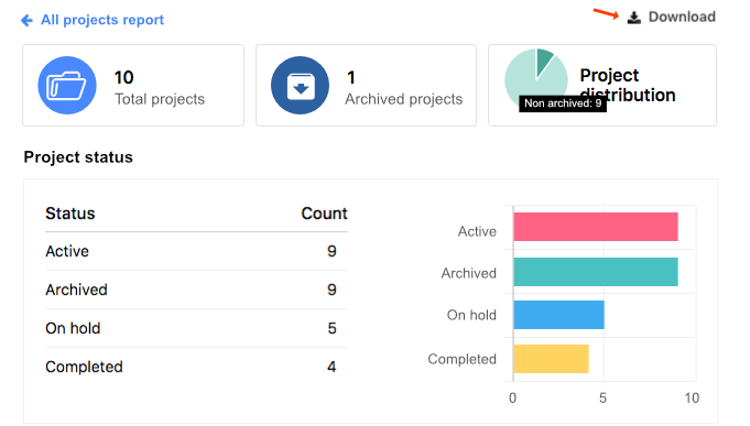 download the All projects report