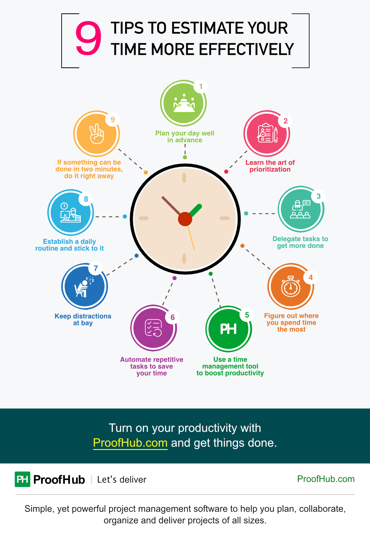 9 Tips to Estimate Your Time More Effectively