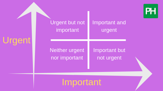 Prioritize task wisely