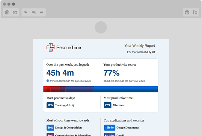Rescue time - time management app