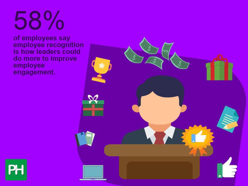 employee recognition is how leaders could do more to improve employee engagement