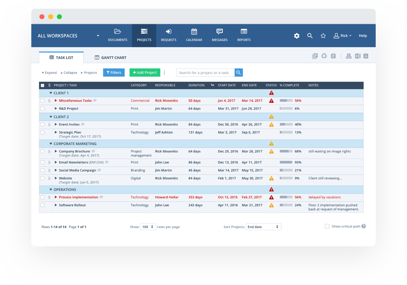 Workzone as project management timeline software