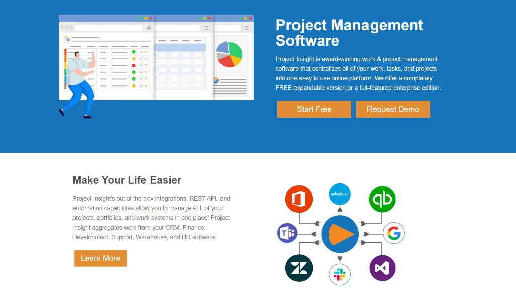 Project Insight as asana replacement