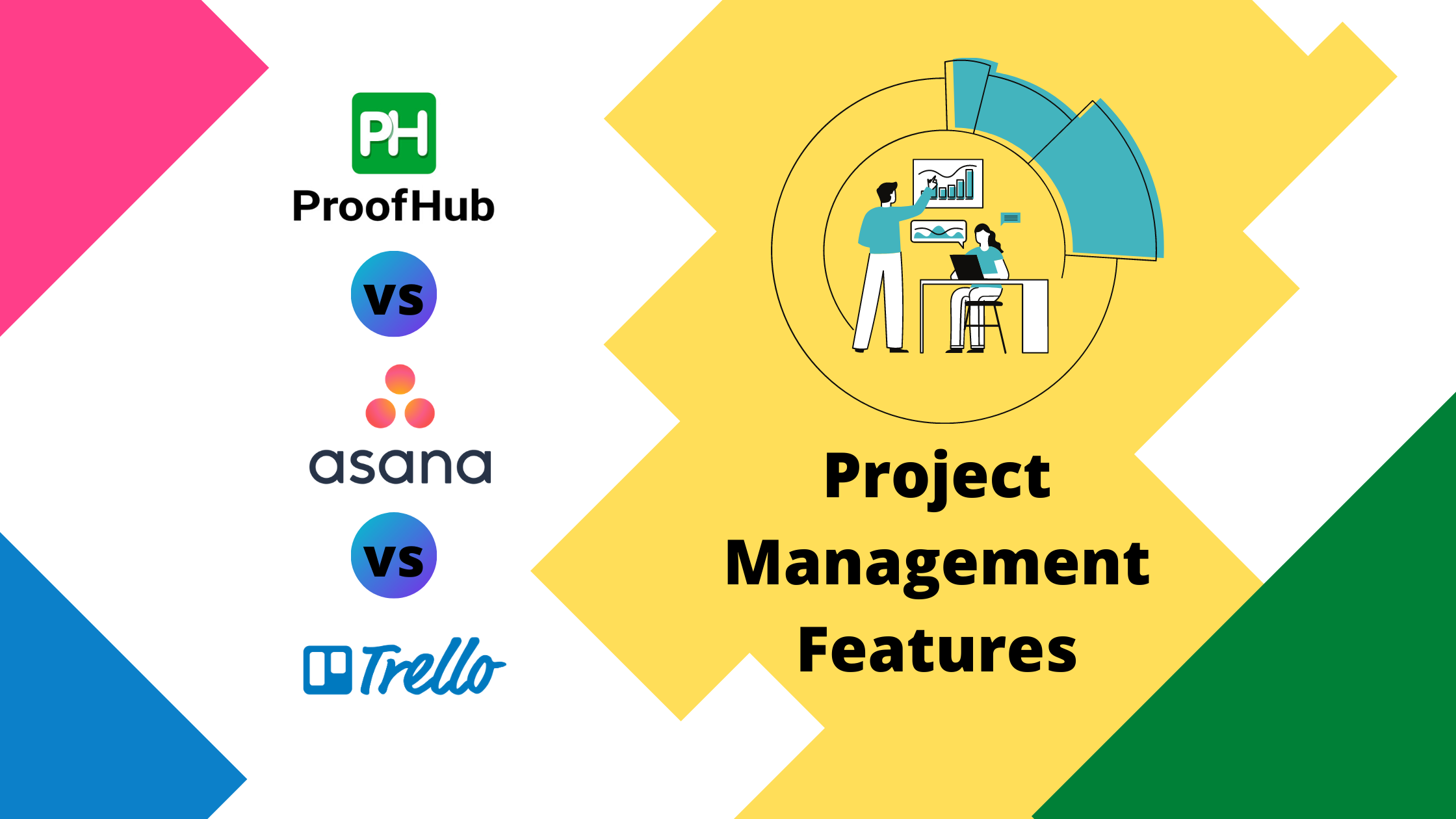 Trello vs Asana vs ProofHub: Project Management Features