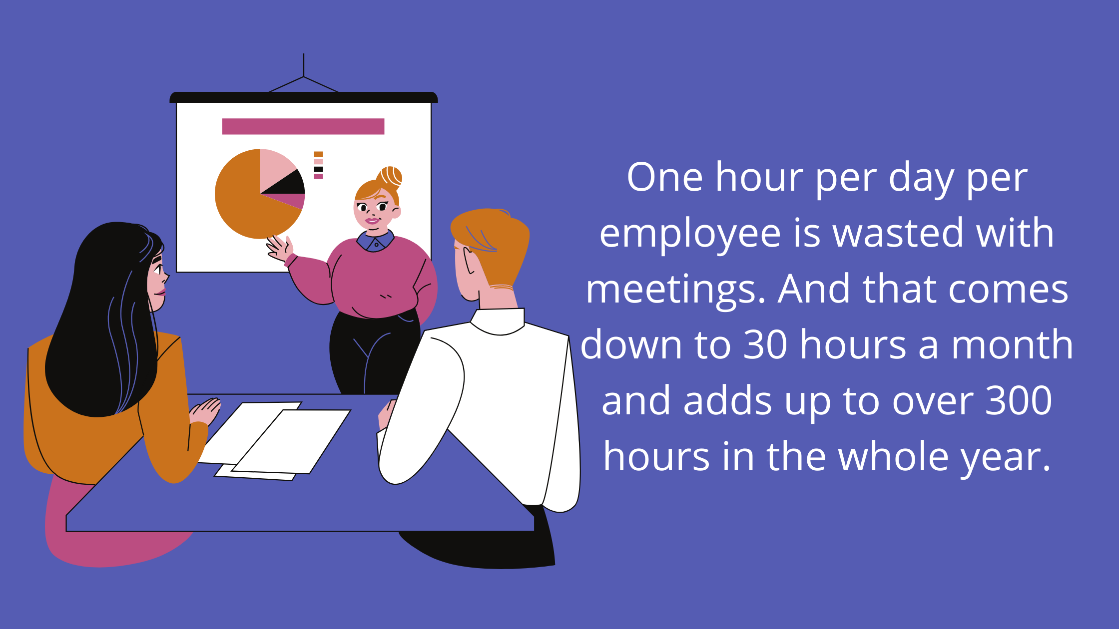 workplace meeting productivity stats and facts