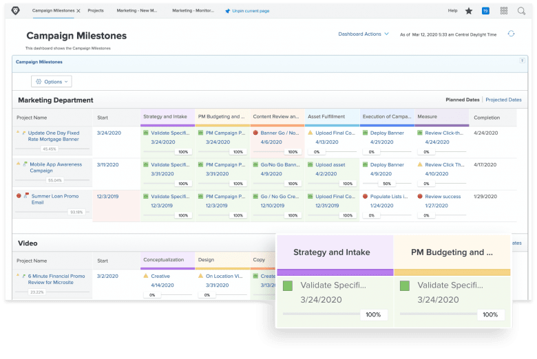 workfront product management system