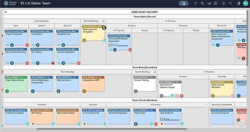 Leankit as online product management tool