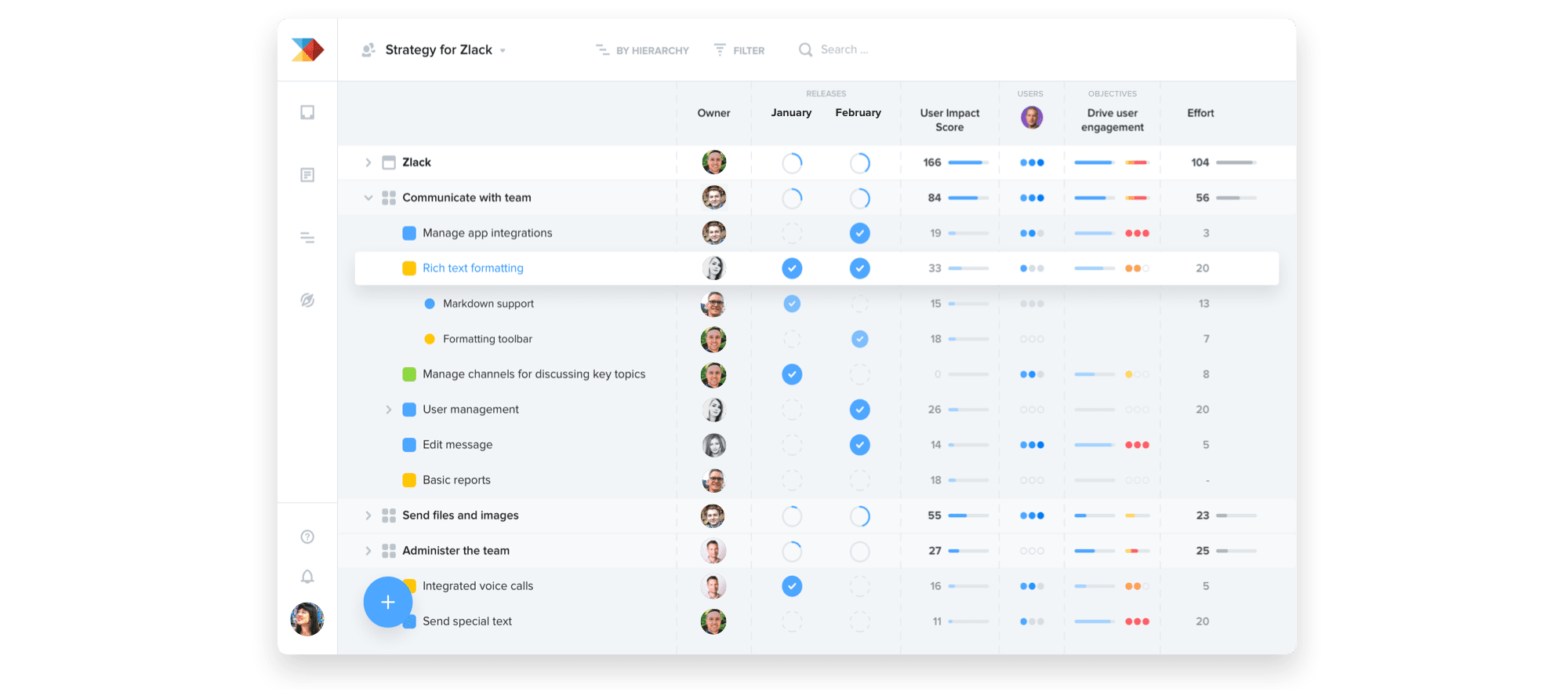 ProductBoard as product management software